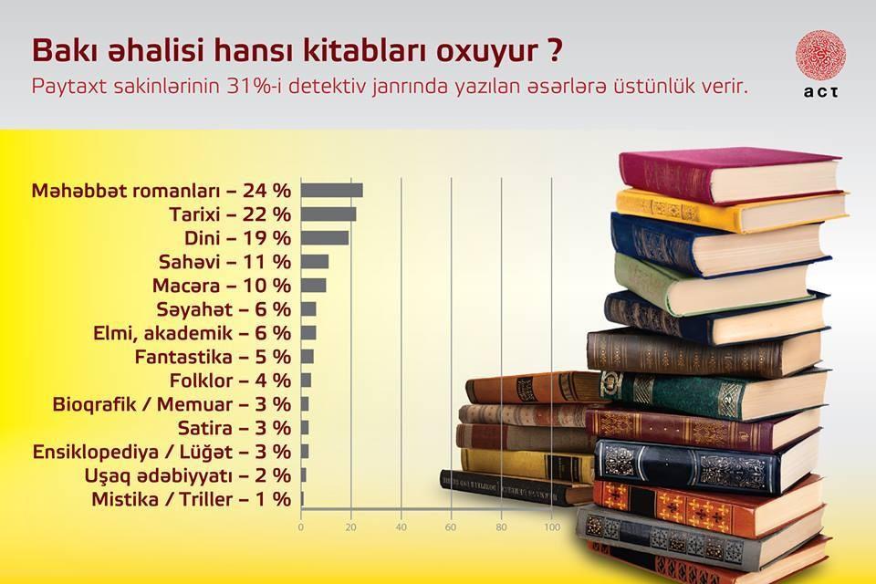2013-cü ilin yanvar ayında qafqaz universiteti elmi 15eurasının q259rarı il259